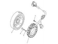 FIG. 14 - Stator - Rotor